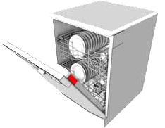 plaque signalétique lave vaisselle